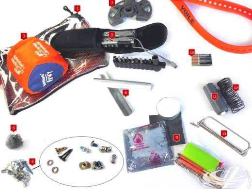 In depth information on Repair Kit