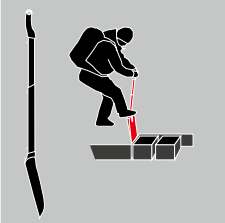 Cut Position – The Cut Position is ideal for cutting blocks of snow and creating snow profiles.