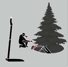 Hoe Position – The Hoe Position is especially suitable for rescuing skiers who have fallen in tree wells or clearing away snow.